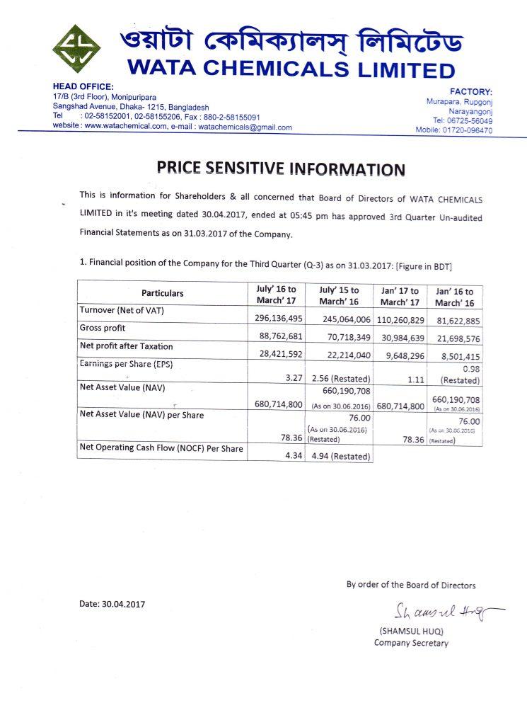 02. Price Sensitive Informatin- English