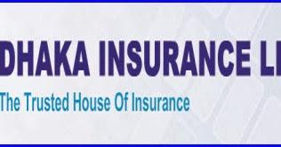 Dhaka-Insurance-Limited