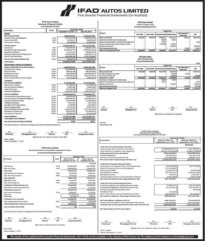 First-Quarter-Financial-Statements-6col-x-11