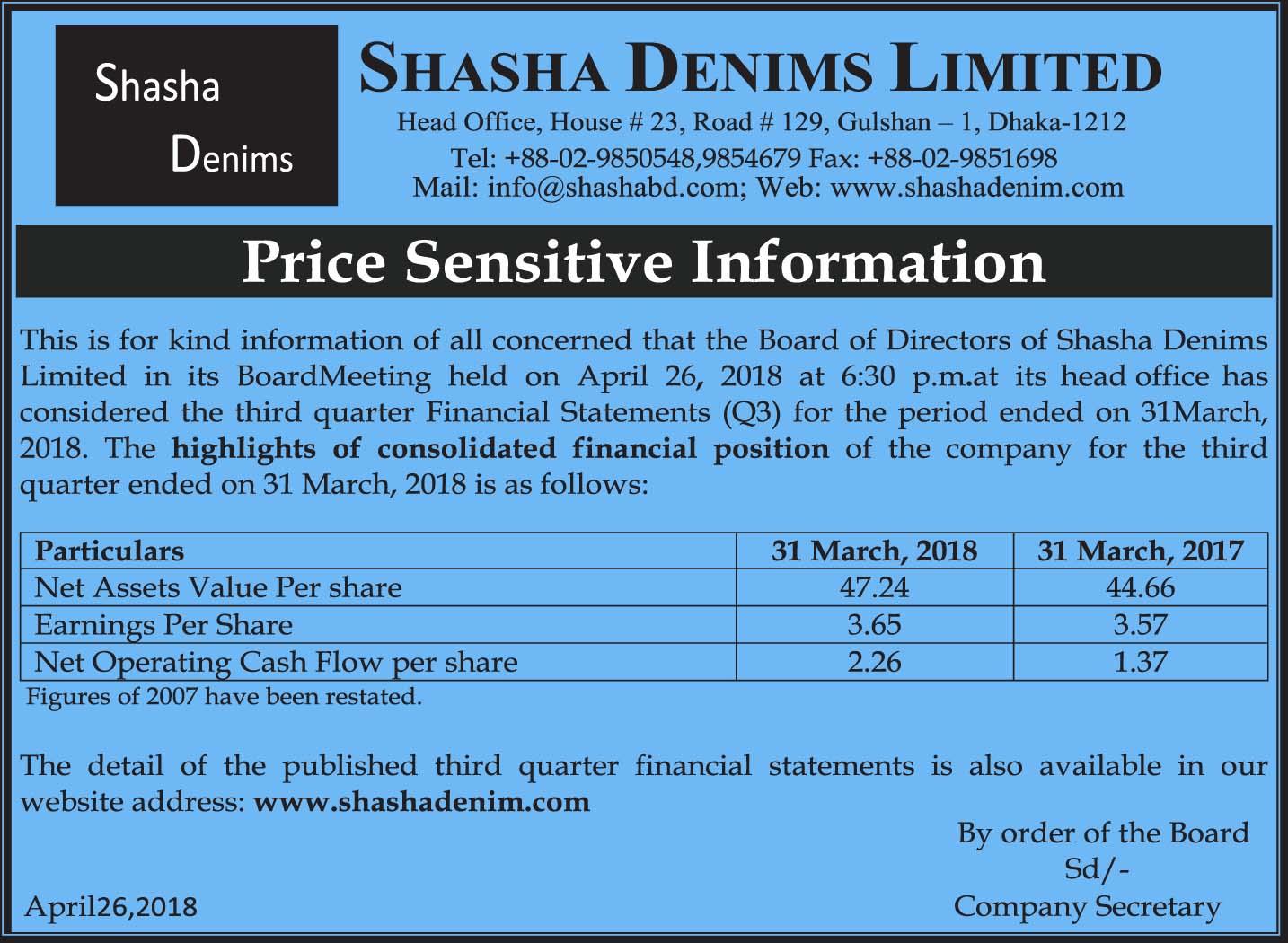 Shasha Denim (New) copy