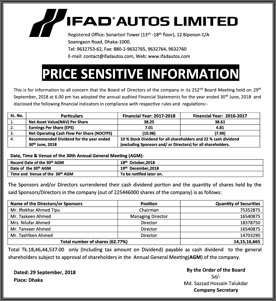 PRICE SENSITIVE INFORMATION_29 th September-18-01