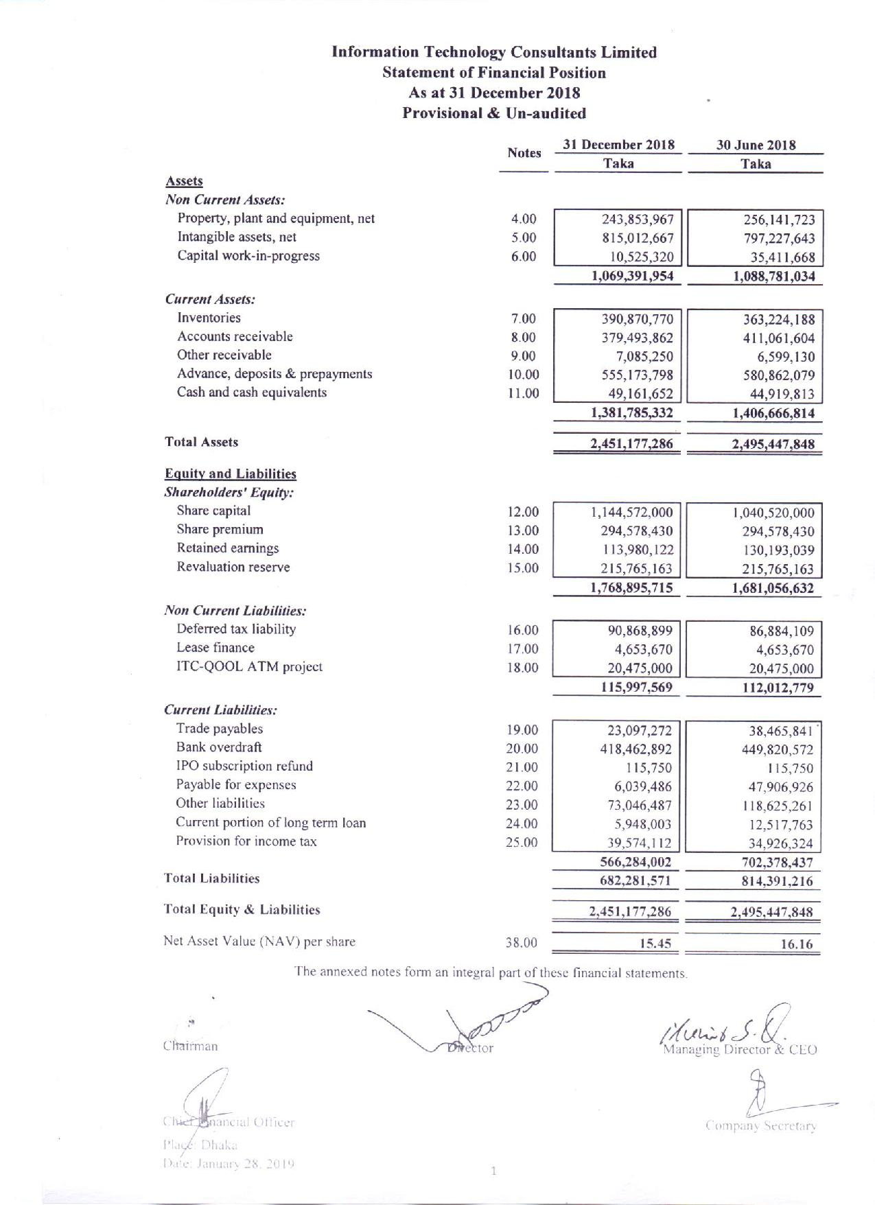 2nd Quarterly Financial Statements of ITC-page-002