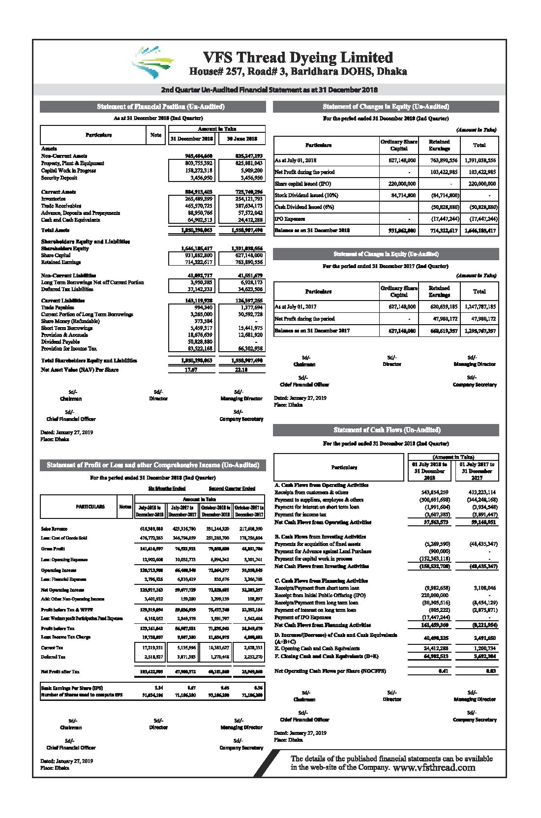 Accounts VFS 31.12.18-page-001