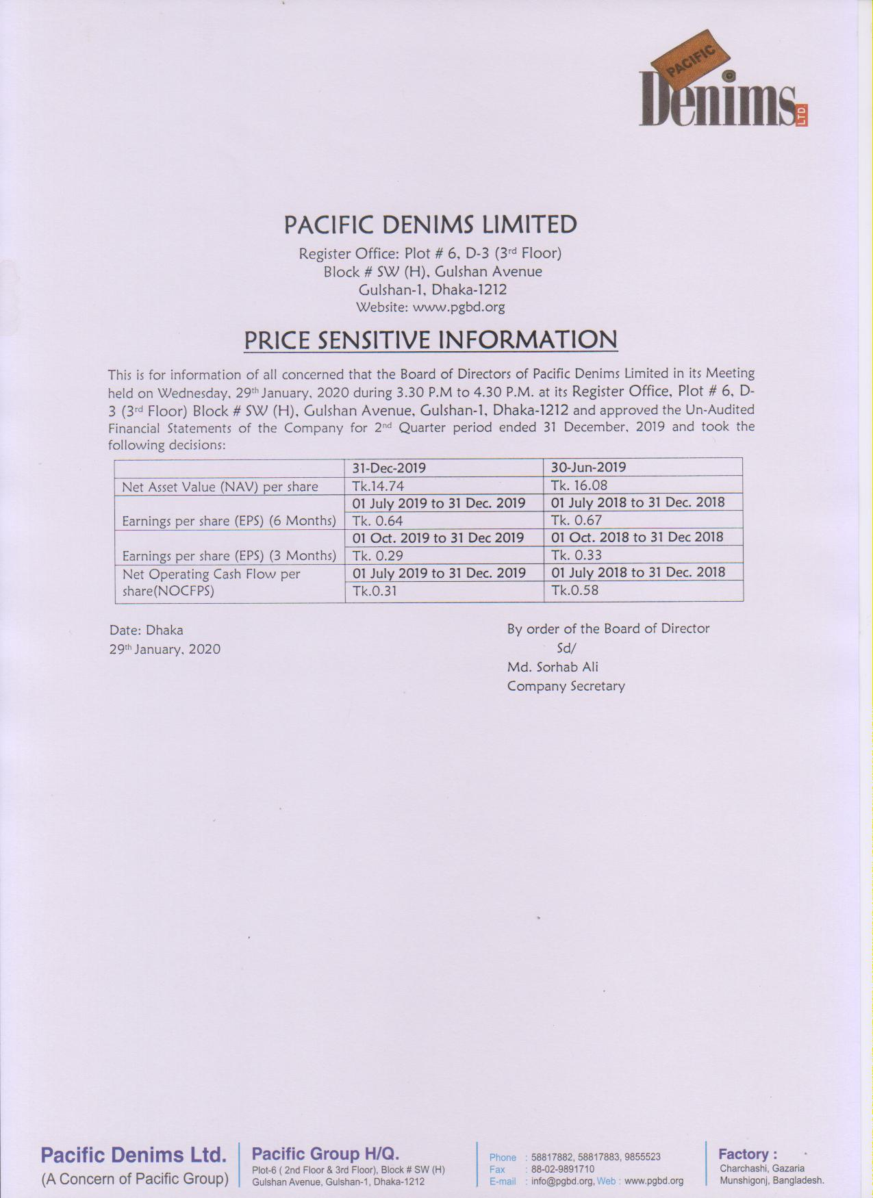 2nd Quarter PSI of Pacific Denims Ltd.-page-001